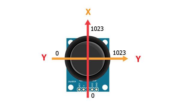 joystick-modülü-özellikleri