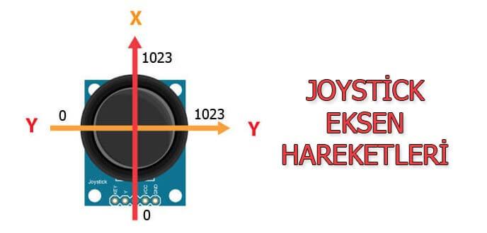 arduino-joystick-x-y-eksen-hareketi