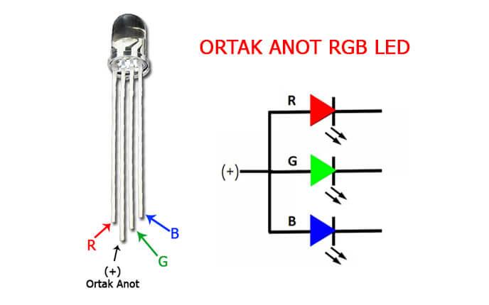 rgb-cesitleri-ortak-anot-rgb-led