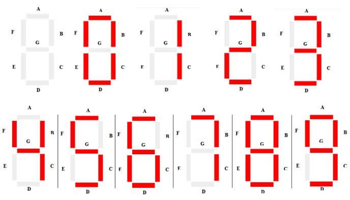 7-segment-display-rakamlarin-yazilmasi