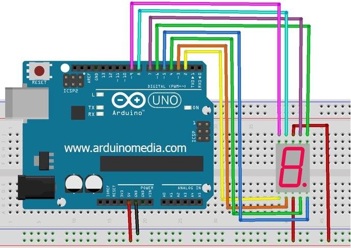 ortak-anot-7-segment-display-arduino-baglanti-semasi
