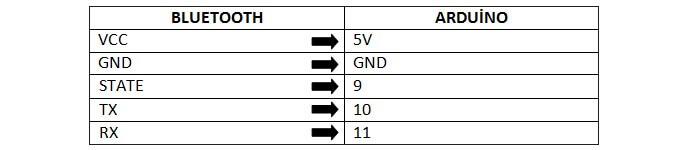 bluetooth-arduino-bağlantı-pin-tablosu